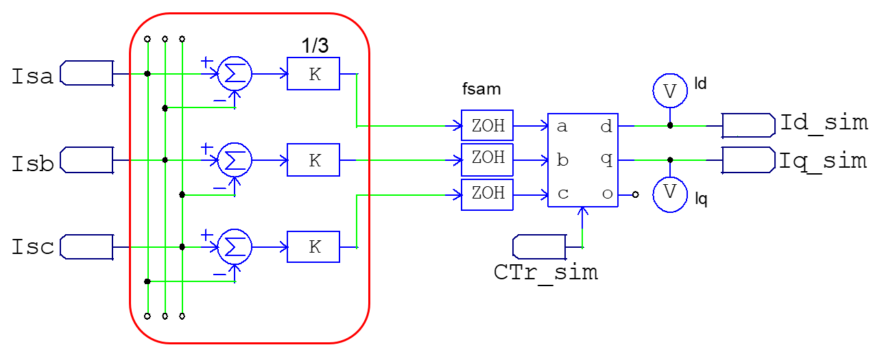 Delta-connected motor use