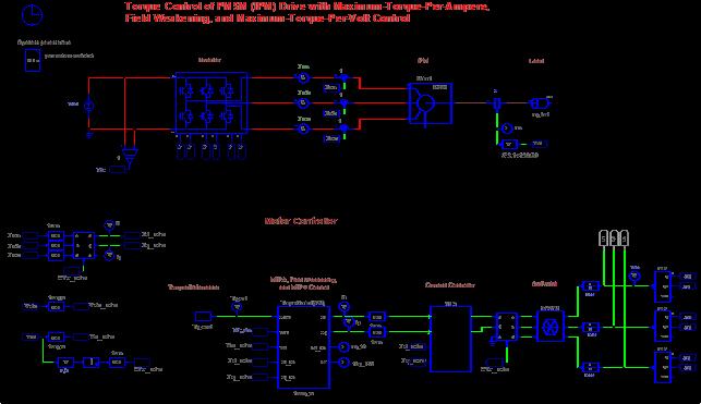 PMSM (IPM) Drive (torque control) Template