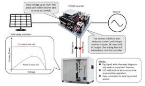 Photovoltaic Inverter Set Up